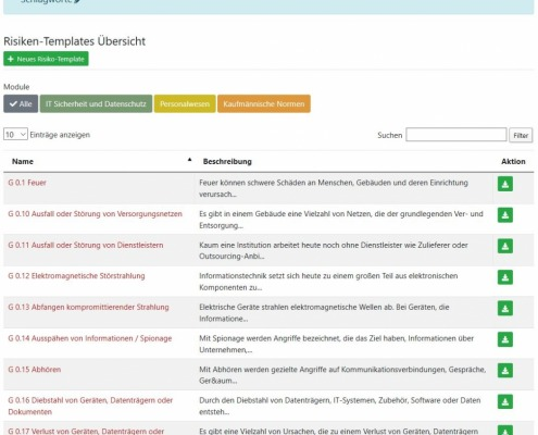 Screenshot GRC-COCKPIT Katalog Risiko-Templates