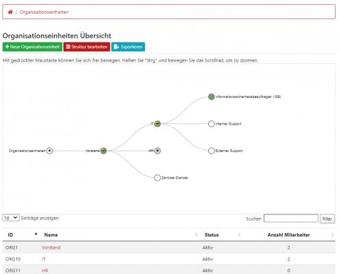 Screenshot von der Risiko-Management Software GRC-COCKPIT