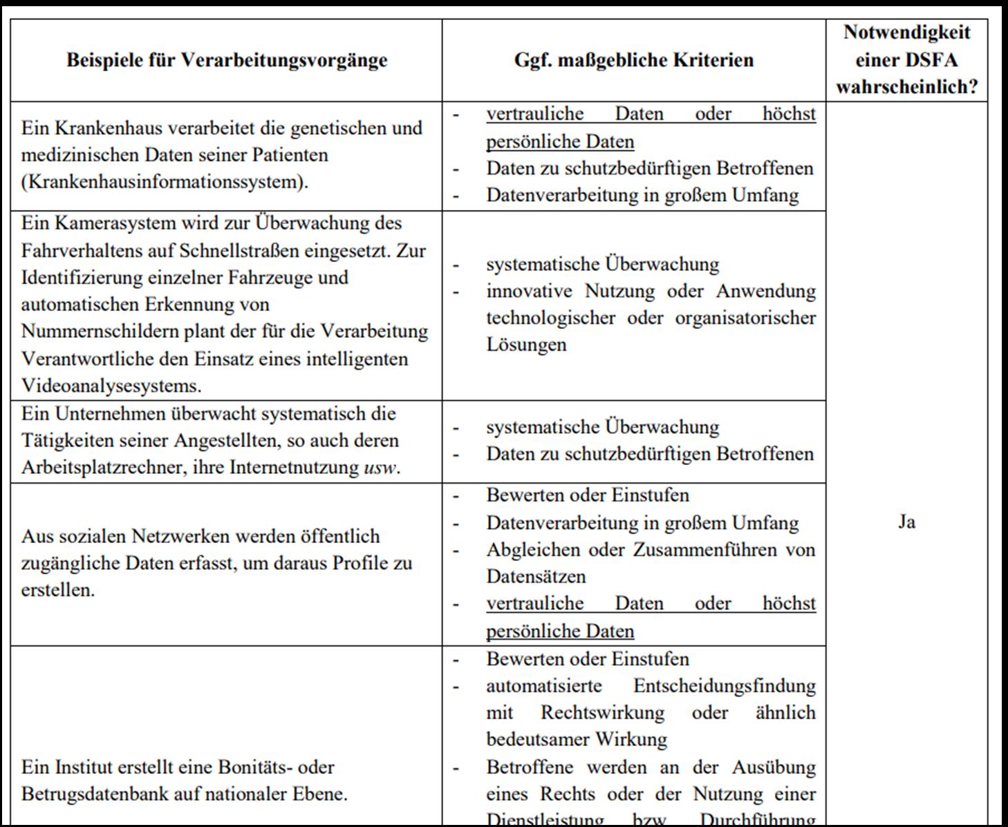 Screenshot Auszug aus dem Working Paper 248 - Praxisbeispiele