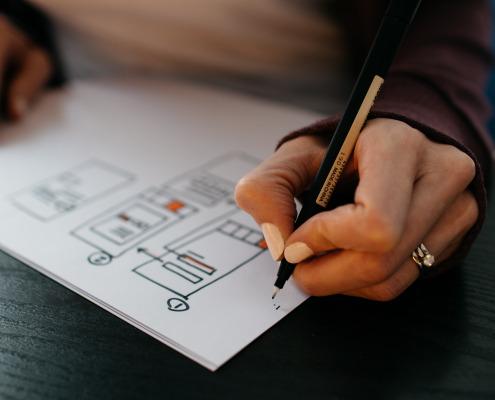 Sinnbild Business Continuity Management