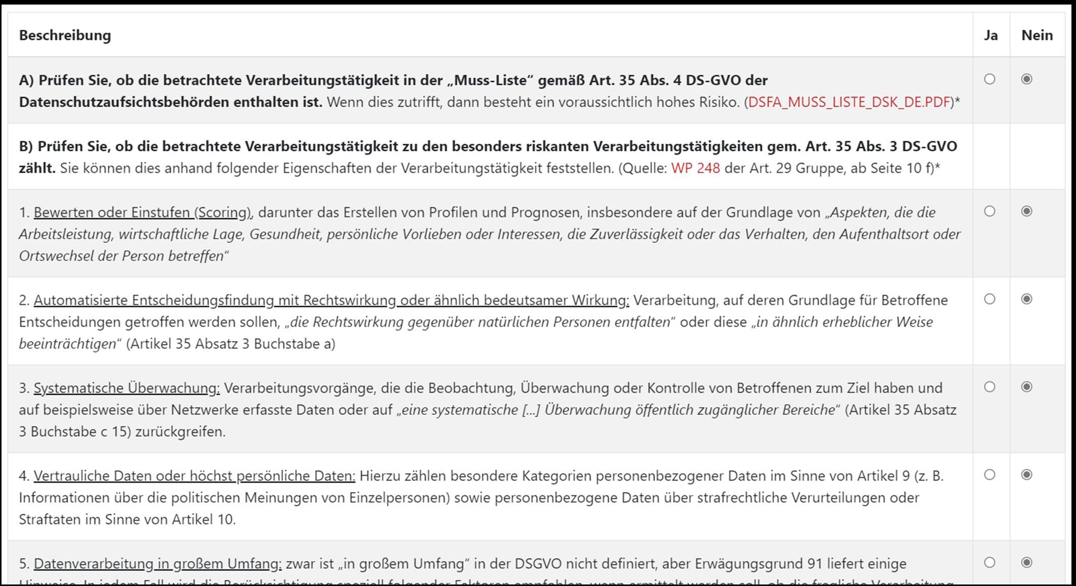 "Screenshot GRC-COCKPIT ""Checkliste DSFA"""